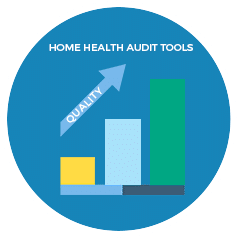 Home Health Audit Tools